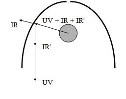index-3